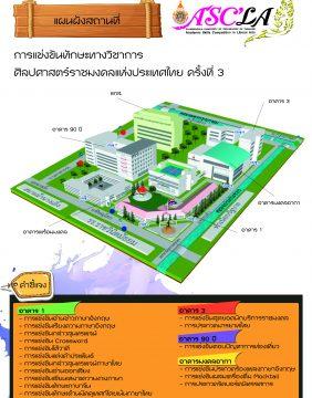 สูจิบัตร การแข่งขันทักษะวิชาการศิลปศาสตร์ราชมงคลแห่งประเทศไทย ครั้งที่ 3_P004-0