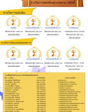 สูจิบัตร การแข่งขันทักษะวิชาการศิลปศาสตร์ราชมงคลแห่งประเทศไทย ครั้งที่ 3_P005