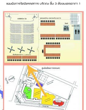 สูจิบัตร การแข่งขันทักษะวิชาการศิลปศาสตร์ราชมงคลแห่งประเทศไทย ครั้งที่ 3_P006