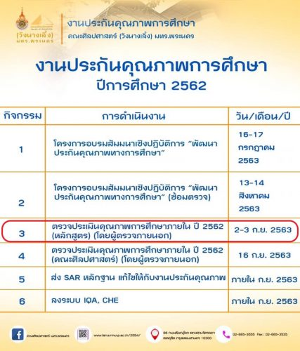 ตรวจประเมินคุณภาพทางการศึกษาภายใน ปี 2562 (หลักสูตร) โดยผู้ตรวจภายนอก ในวันที่ 2-3 กันยายน 2563