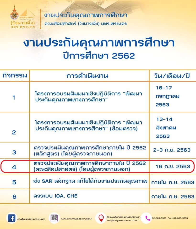 ตรวจประเมินคุณภาพทางการศึกษาภายใน ปี 2562 (คณะศิลปศาสตร์) โดยผู้ตรวจภายนอก ในวันที่ 16 กันยายน 2563