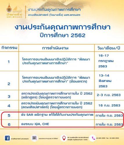 ส่ง SAR หลักฐาน แก้ไข และลงระบบ IQA, CHE ให้กับงานประกันคุณภาพทางการศึกษา คณะศิลปศาสตร์ ภายใน กันยายน 2563